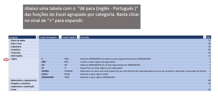 De para Funcoes Do Excel Portugues-Inglês 01